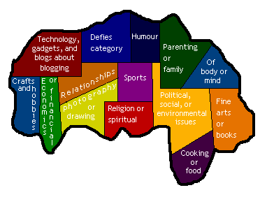 Map of the Blogosphere